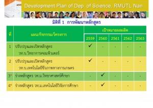 5แผนกลยุทธ์2559-2563_Page_02