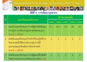 5แผนกลยุทธ์2559-2563_Page_06