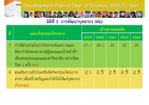 5แผนกลยุทธ์2559-2563_Page_08