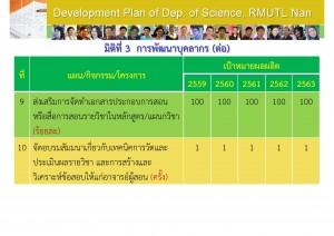 5แผนกลยุทธ์2559-2563_Page_09