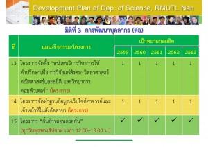 5แผนกลยุทธ์2559-2563_Page_11