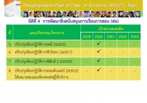 5แผนกลยุทธ์2559-2563_Page_13