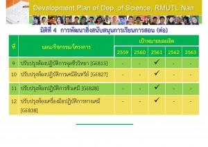 5แผนกลยุทธ์2559-2563_Page_14